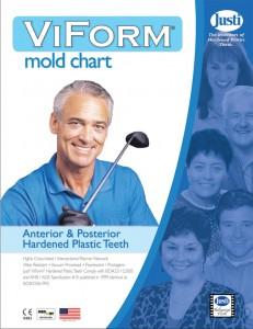 Justi ViForm Mold Chart, Justi ViForm Mould Chart, Justi ViForm teeth chart, Justi ViForm molds, Justi ViForm moulds,acrylic teeth mould chart,acrylic teeth mold chart, Justi ViForm anterior chart, Justi ViForm posterior chart
